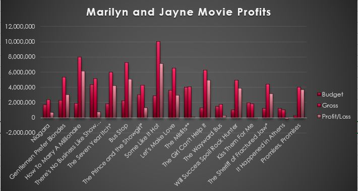 movie-profits